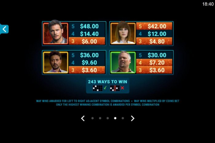 Jurassic World by All Online Pokies