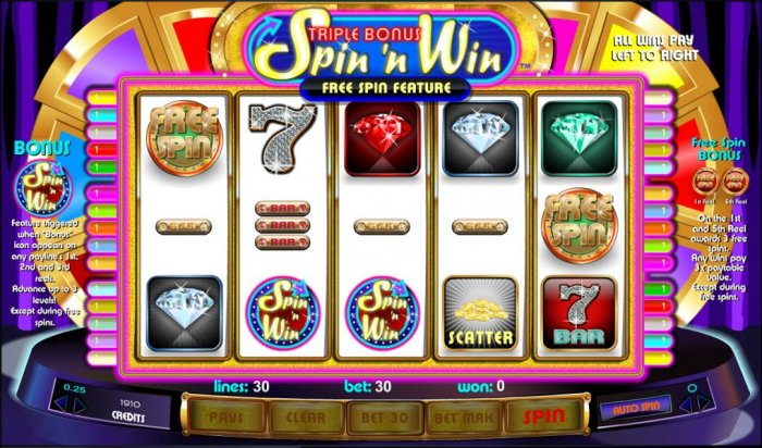All Online Pokies - a free spin symbol on reels one and five triggers free spin bonus feature with an 3x multiplier