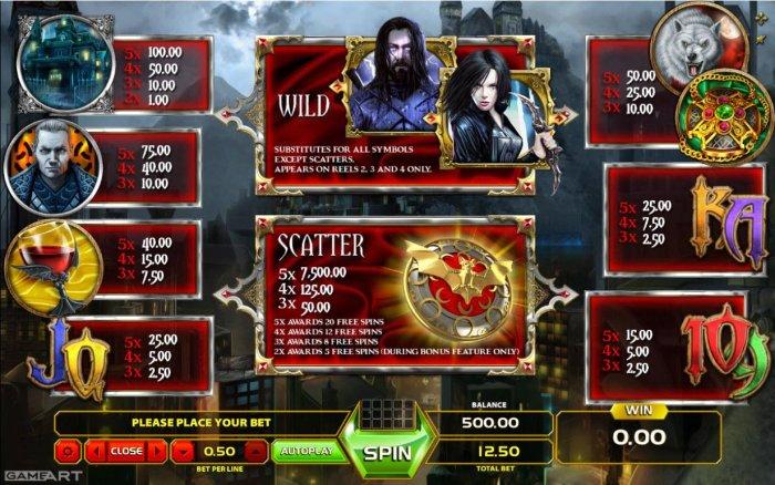 All Online Pokies image of Castle Blood