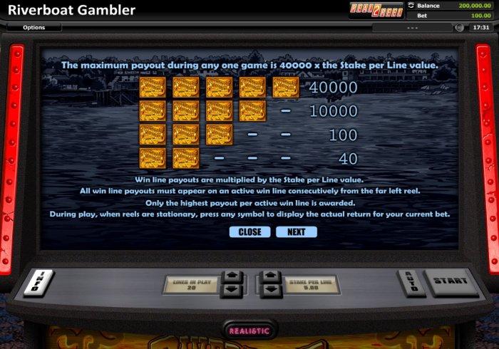 Riverboat Gambler by All Online Pokies