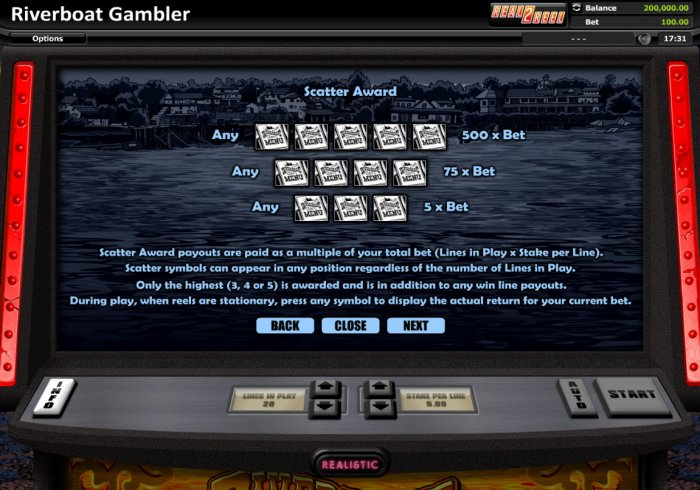All Online Pokies image of Riverboat Gambler
