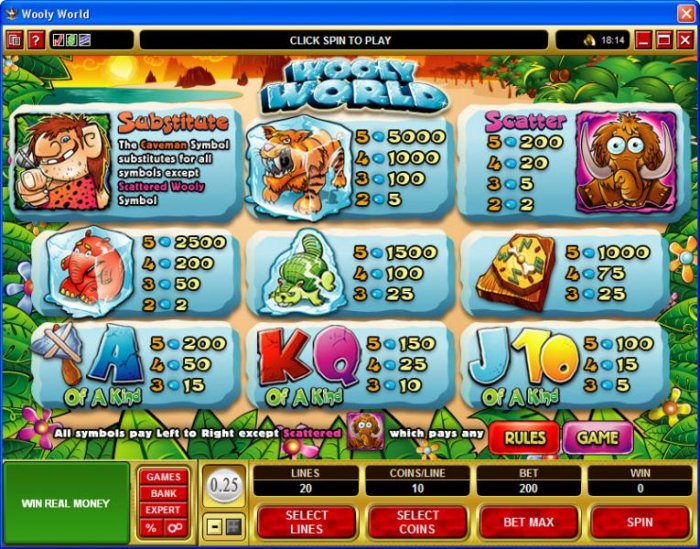 Wooly World by All Online Pokies