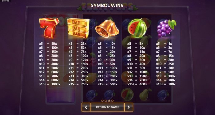High value pokie game symbols paytable. - All Online Pokies