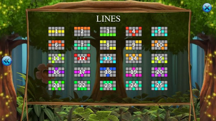 The primeval Rainforest by All Online Pokies