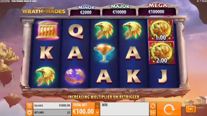 Titan Thunder Wrath of Hades by All Online Pokies