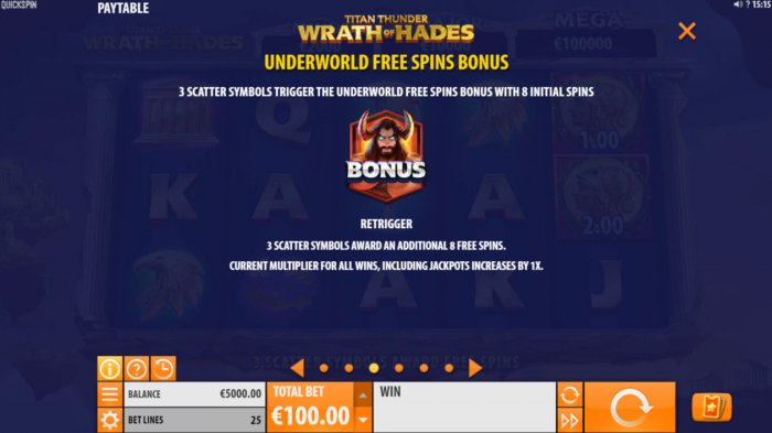 All Online Pokies - Free Spin Feature Rules