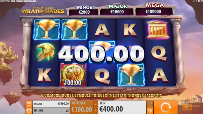A four of a kind win - All Online Pokies