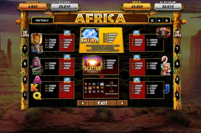 Africa by All Online Pokies