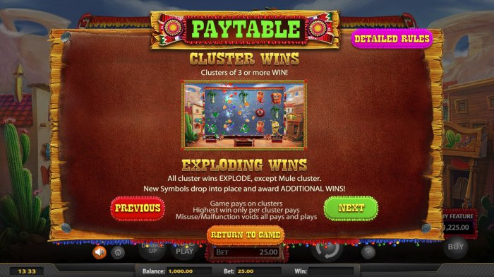 Cluster Wins by All Online Pokies