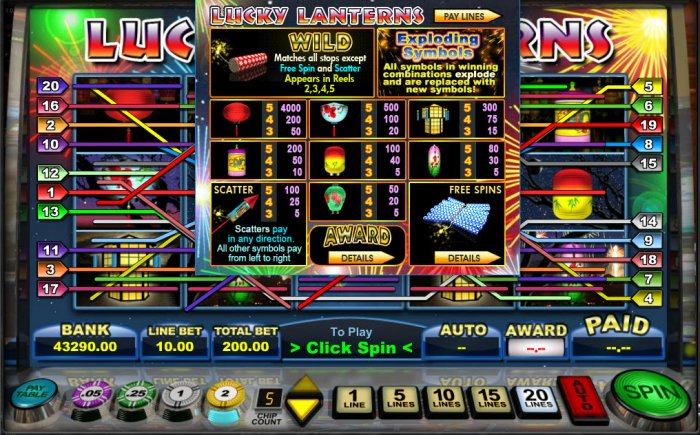 All Online Pokies image of Lucky Lanterns