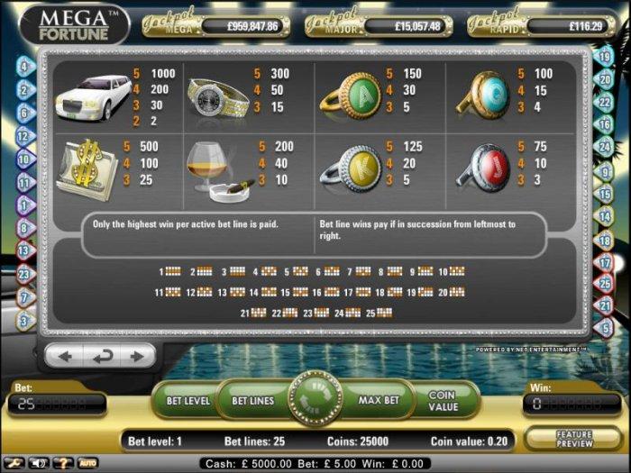Images of Mega Fortune