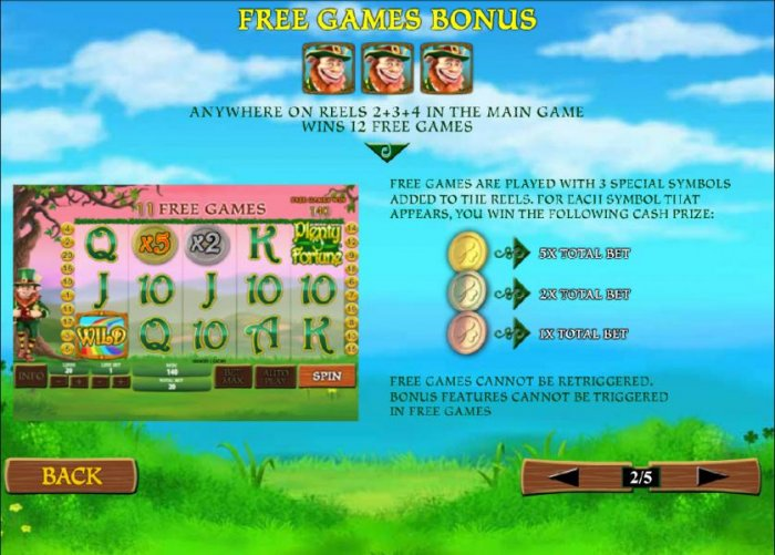free games bonus feature rules and how to play - All Online Pokies