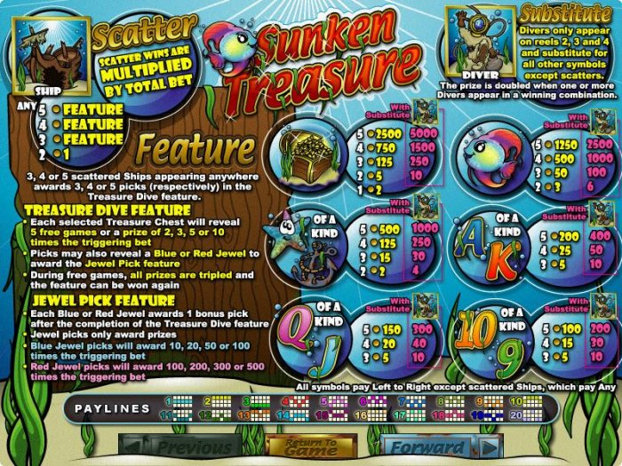 Sunken Treasure by All Online Pokies