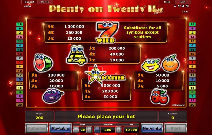Plenty of Twenty II Hot by All Online Pokies