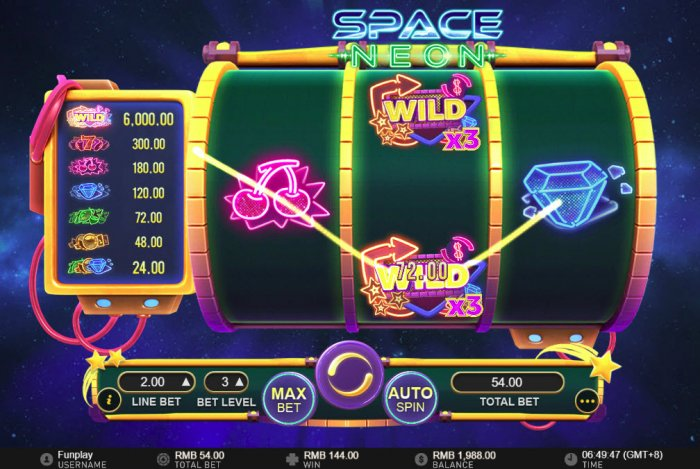 Multiple winning paylines - All Online Pokies