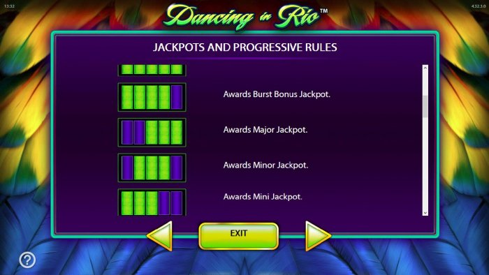 Dancing in Rio by All Online Pokies