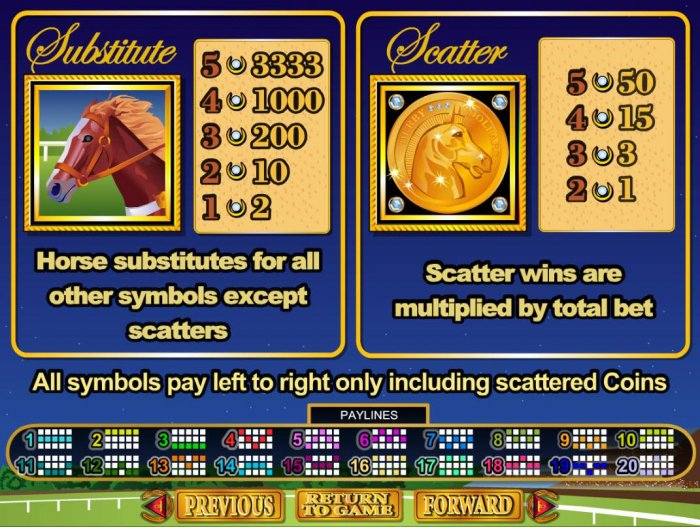 All Online Pokies - Horse Wild and Gold Coin Scatter Symbol Rules
