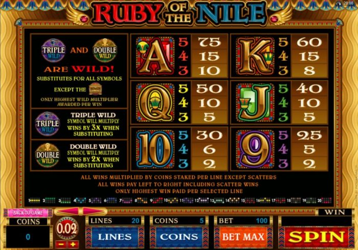 Slot game symbols paytable by All Online Pokies