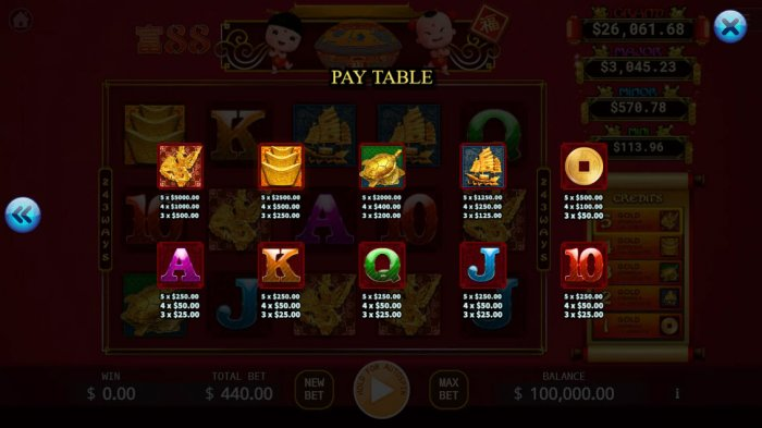 All Online Pokies image of 88 Riches