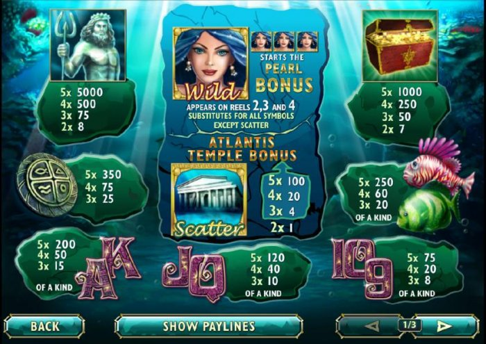 All Online Pokies image of Atlantis Queen