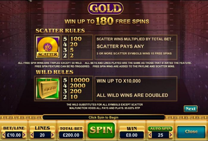 All Online Pokies image of Gold