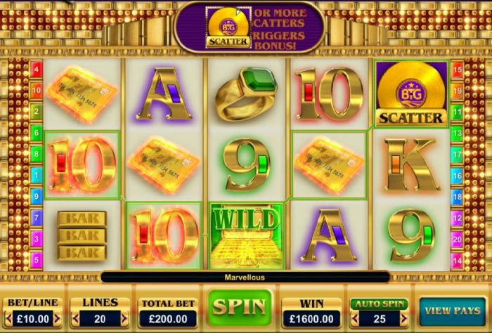 Gold by All Online Pokies